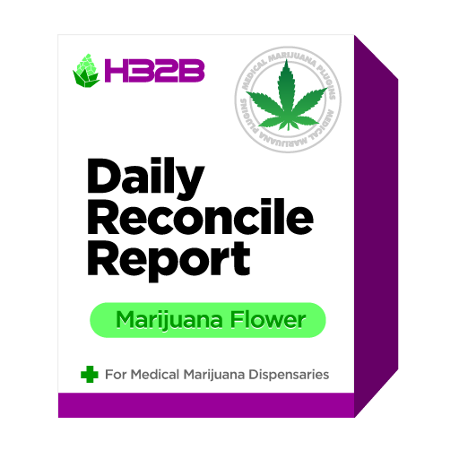 Medical Marijuana Sales Reporting & Accounting Plugin for WooCommerce